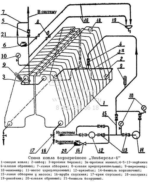 Монтажная схема водогрейного котла Универсал-6 на сайте ЧЭМЗ